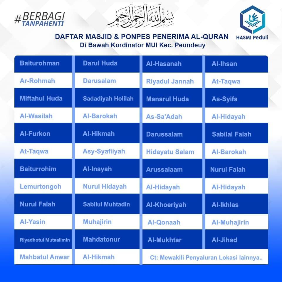 Penyaluran 1000 Wakaf Al-Qur'an untuk Wilayah Plosok Garut